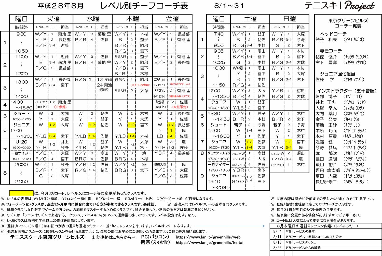 TGHコーチ配置表1608